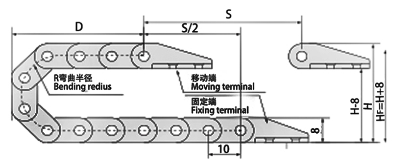 7系列微小型拖链技术参数