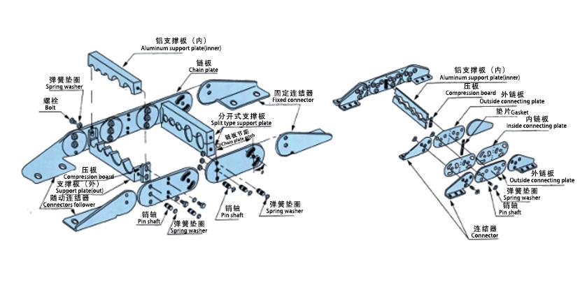 TLII型钢铝拖链分解图
