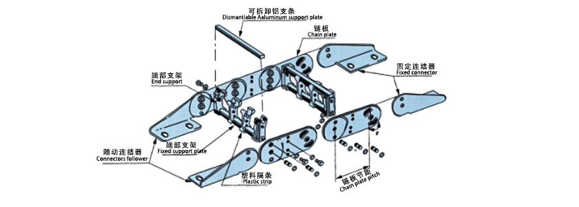 TLIII型钢铝拖链分解图